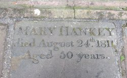 Mary Hankey