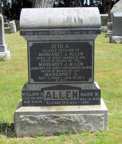 Elizabeth Ruth Allen