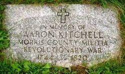 Aaron Kitchell