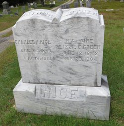 Charles H Rice
