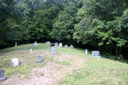 Coon Cemetery