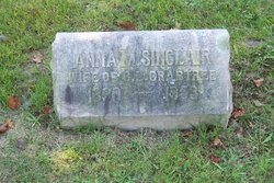 Anna Mary <i>Sinclair</i> Crabtree
