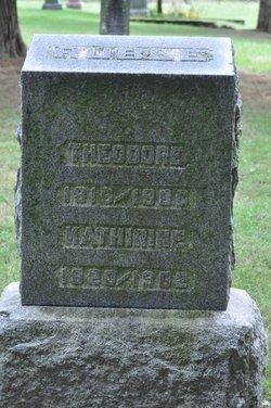 Theodore Ruble