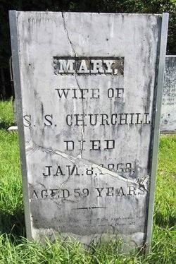 Mary Churchill