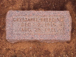 Crystabel Breeding