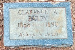Clarence A Bailey