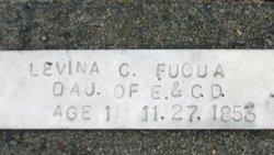 Levina C. Fuqua