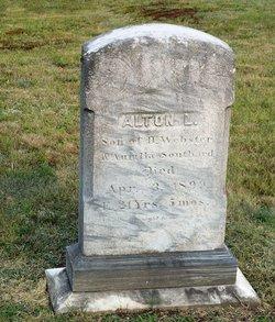 Alton L. Southard