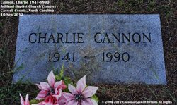 Charlie Cannon