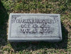 Charles B. Abernathy