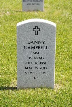 Danny Campbell