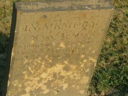 Mary Ann Marsh