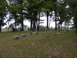 McMican Cemetery