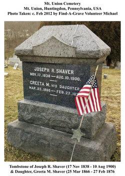 Gretta M. Shaver