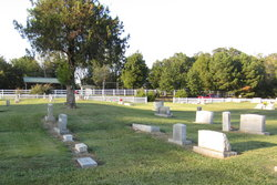 Looxahoma Church of Christ Cemetery