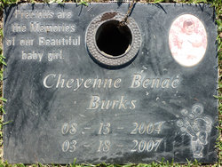Cheyenne Benae Burks