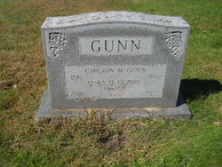 Cora May <i>Quimby</i> Gunn