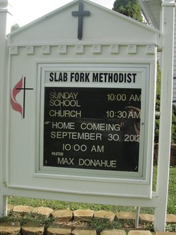 Slab Fork Cemetery