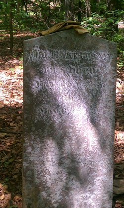 William M Rakestraw
