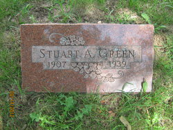 Stuart A Green