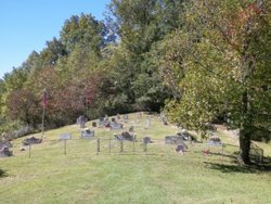 Eli Mullins Cemetery (Middle Fork)