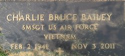 Charles Bruce Sonny Bailey