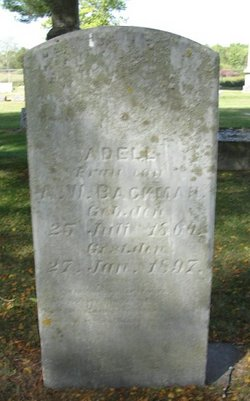 Adell Backman
