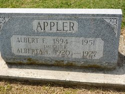 Alberta I. Appler