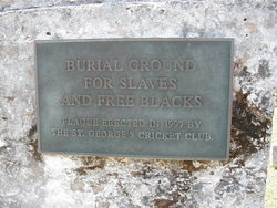 Saint Peters Church Graveyard