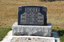 George Irvine Scott