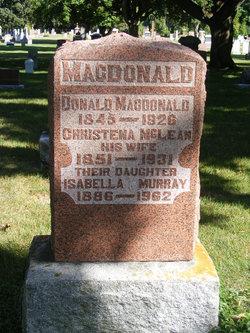 Donald Red Dan MacDonald