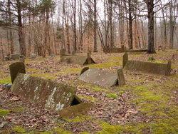 F.M. Copeland Cemetery