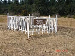 Wren Family Cemetery
