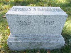 Arthur P. Hamilton