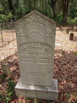 Isabella <i>Mott</i> Davis