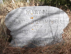 Mary M. Campbell