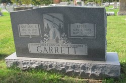 Nathan B Garrett