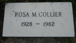 Rosa May Collier