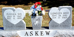 Llewellyn Kent Llew Askew