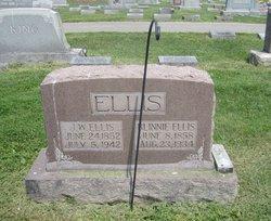 John William Ellis