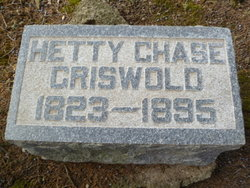 Hetty <i>Griswold</i> Chase