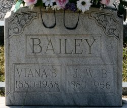 J. W. B. Bailey