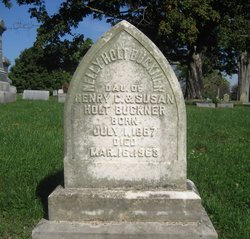 Nelly Holt Buckner