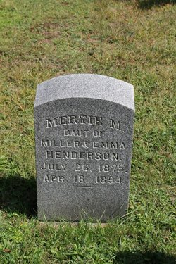 Mertie M Henderson