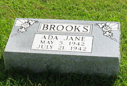 Ada Jane Brooks