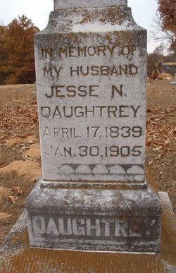 Jesse Norris Daughtrey