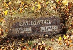 Axel John Sandgren