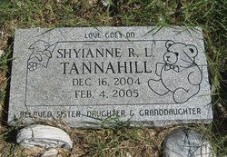 Shyianne R. L. Tannahill