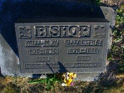 Elizabeth Davidson <i>Gray</i> Bishop