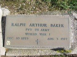 Ralph Arthur Baker